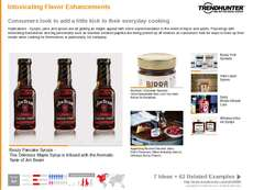 Spice Trend Report Research Insight 3