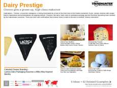 Food Product Trend Report Research Insight 1