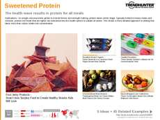 Protein Product Trend Report Research Insight 3