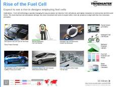 Sport Utility Vehicle Trend Report Research Insight 8