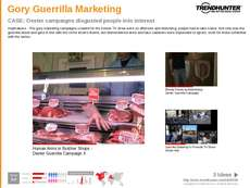 Guerrilla Marketing Trend Report Research Insight 4