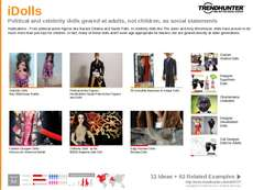 Dolls Trend Report Research Insight 3