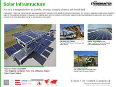 Transportation Trend Report Research Insight 4