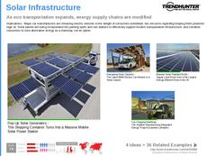 Solar Powered Trend Report Research Insight 4