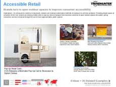 Mobile Retail Trend Report Research Insight 1