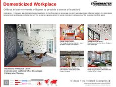 Home Office Trend Report Research Insight 6