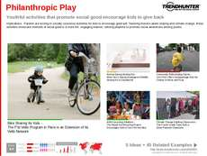 Playtime Trend Report Research Insight 4
