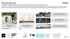 Socially Conscious Trend Report Research Insight 1