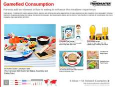 Kitchen Utensil Trend Report Research Insight 5