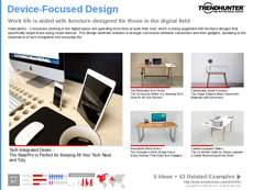 Furniture Design Trend Report Research Insight 1