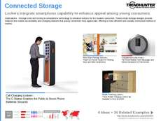 Tech Storage Trend Report Research Insight 4