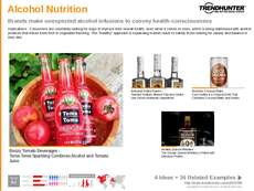 Mixed Drink Trend Report Research Insight 4