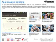 Chat App Trend Report Research Insight 1