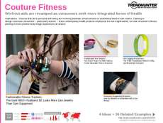Athleisure Trend Report Research Insight 2