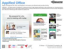 Office Culture Trend Report Research Insight 4