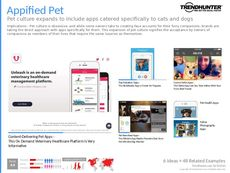 Pet Trend Report Research Insight 4