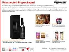 CPG Trend Report Research Insight 3