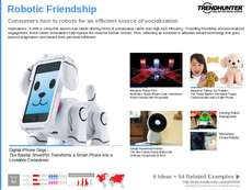 Robotic Technology Trend Report Research Insight 2