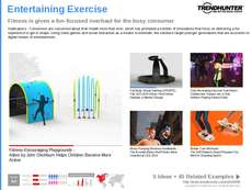 Exercise Trend Report Research Insight 2
