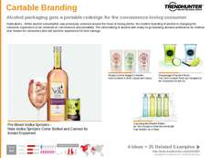 Alcohol Branding Trend Report Research Insight 3
