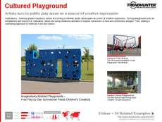 Art Installation Trend Report Research Insight 4