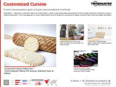 Custom Food Trend Report Research Insight 1