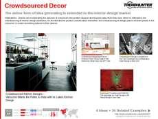 Interior Design Trend Report Research Insight 2