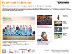 Winter Sport Trend Report Research Insight 1