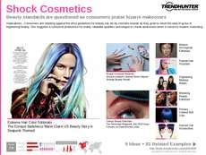 Cosmetic Surgery Trend Report Research Insight 4