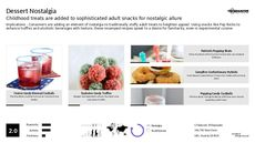 Healthy Dessert Trend Report Research Insight 2