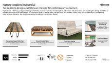 Industrial Design Trend Report Research Insight 2