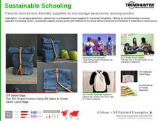 School Products Trend Report Research Insight 1