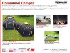 Camping Trend Report Research Insight 4
