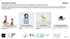 Earrings Trend Report Research Insight 4