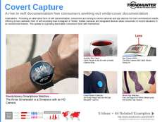 Wearable Camera Trend Report Research Insight 4
