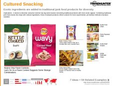 Snack Branding Trend Report Research Insight 1