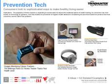 Workout Tech Trend Report Research Insight 5