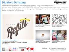 Donating Trend Report Research Insight 1