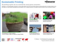 Sustainable Tech Trend Report Research Insight 3