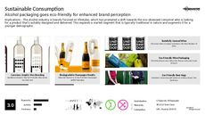 Alcohol Packaging Trend Report Research Insight 3