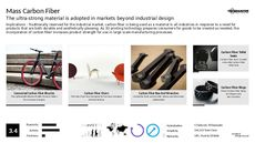 Industrial Design Trend Report Research Insight 3