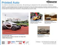 Custom Auto Trend Report Research Insight 3