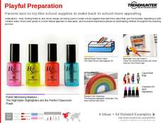 School Products Trend Report Research Insight 2