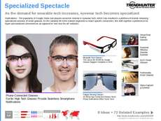 3D Glasses Trend Report Research Insight 2