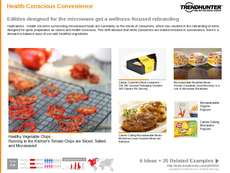 Microwave Food Trend Report Research Insight 3