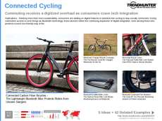 Cyclist Trend Report Research Insight 4