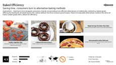 Baked Snack Trend Report Research Insight 5