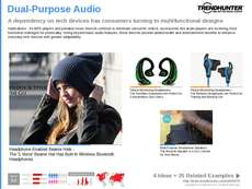 Outdoor Speaker Trend Report Research Insight 3