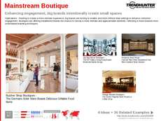 Luxury Boutique Trend Report Research Insight 2