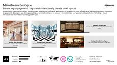 Boutique Trend Report Research Insight 2